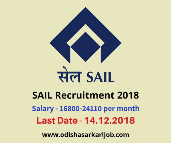 Vacancy in SAIL